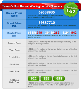 Jan-Feb 2015 lottery numbers